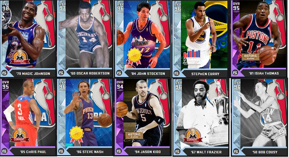 NBA PG rank Top 10: Magic Johnson and Stephen Curry