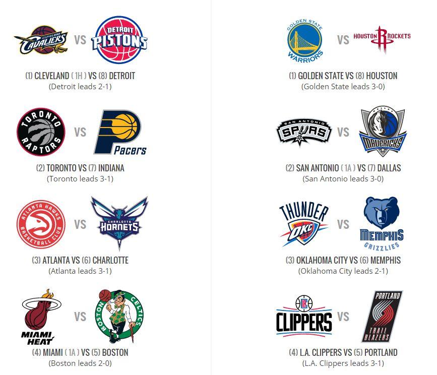Rockets Vs Warriors Vegas Odds: Rockets Vs Warriors Expert Predictions