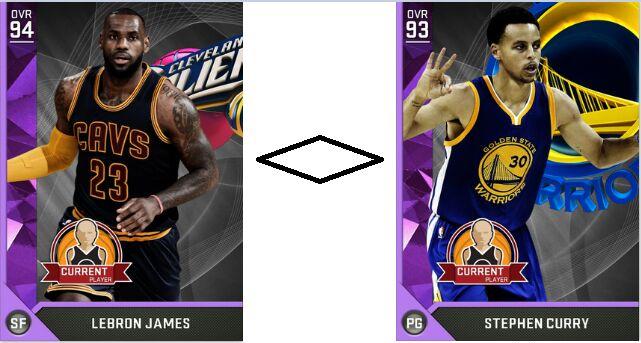 nba 2k17 myteam rating prediction