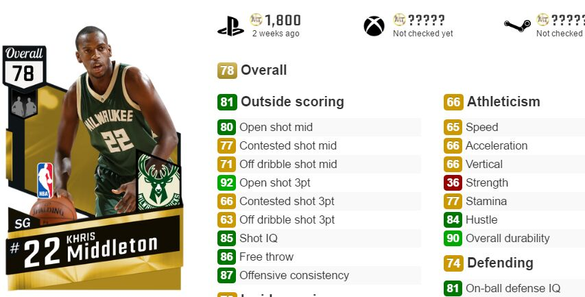nba 2k17 myteam card khris middleton