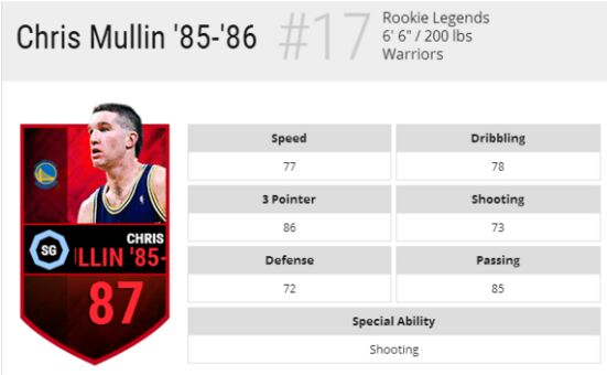 nba live mobile chris mullin