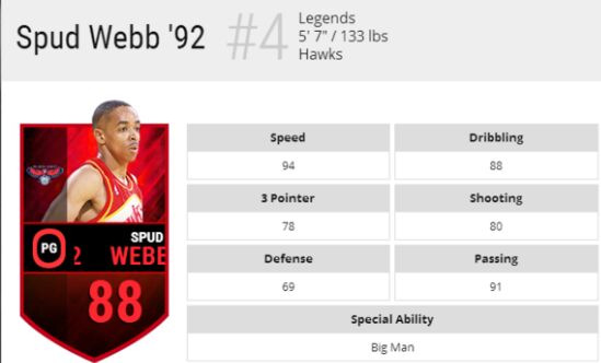NBA Live Mobile Spud Webb