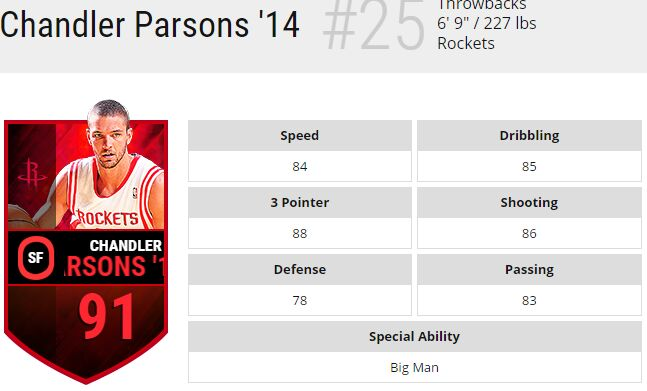 nba live mobile poty player chandler parsons