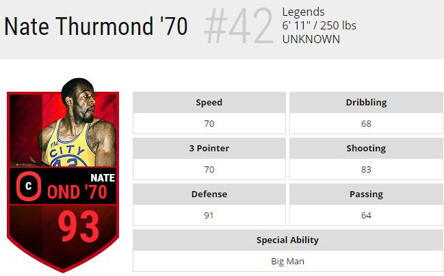 NBA Live Mobile Nate Thurmond