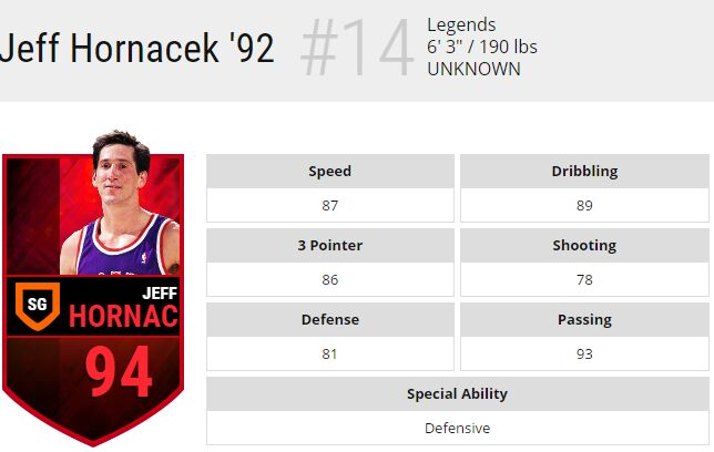 NBA Live Mobile Player Jeff Hornacek 92