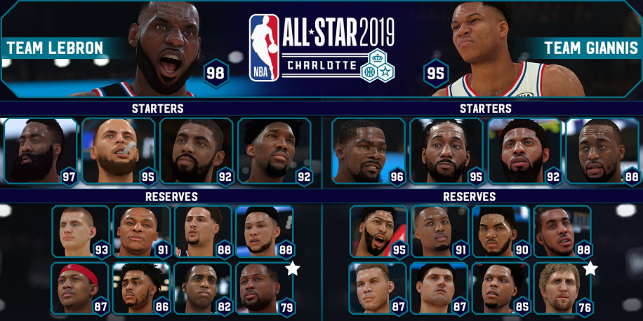 nba 2k 19 all-star game 2019 guide & 5 new things in all-star team